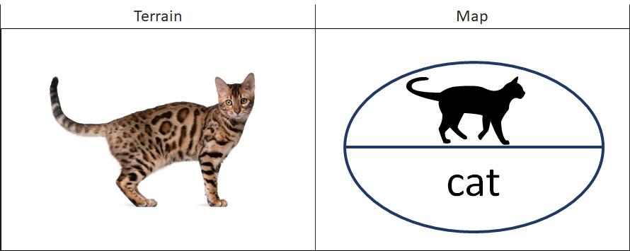cat saussure labels